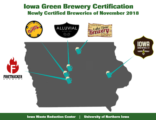 newly certified Iowa Green Breweries