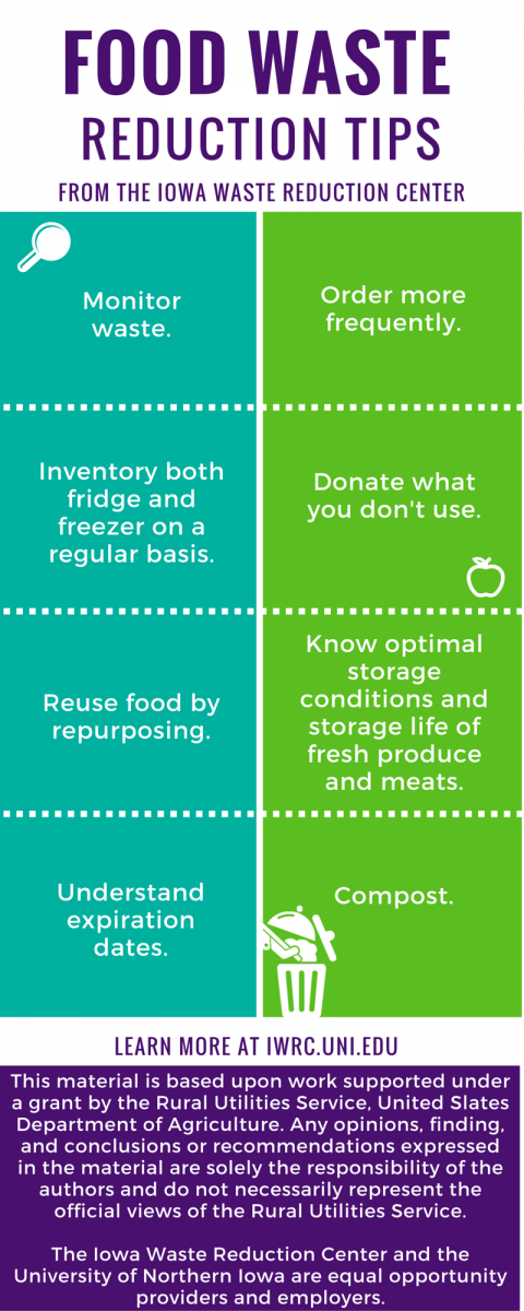 Food Waste Reduction Tips Infographic